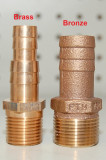 Brass & Bronze - How Do I Tell The Difference ?