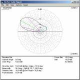 80m wire yagi evaluated by DJ5EU