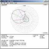 80m wire beam evaluated by DJ5EU