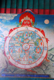 Bhavacakra - Wheel of Life - supported by Yama, lord of the underworld