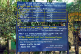 Blue Nile Falls ticket prices