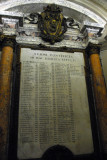 A list of all the Popes buried at St. Peter's since St. Peter