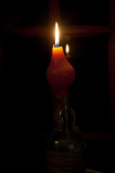 27th January 2018  new candle