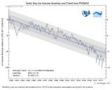 WUWT_ArcticIceLossY1980-Y2013BIG.PNG