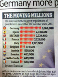 The Moving Million