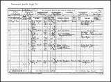 1901 England Census-Wright -Thompson