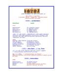 Thirunaangur Nandhana varusham Garuda sevai details