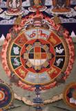 Punakha Dzong zodiac painting