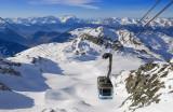View over Col des Gentianes