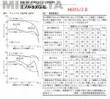 MD W.ROKKOR 35/2.8
