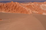 Geological formations and sand