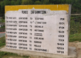 Roads Information - distances from Thimphu