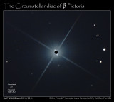 The circumstellar disc of Beta Pictoris (version 1)
