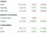 Dow20111202.JPG