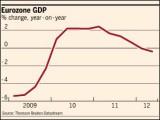 EurozoneGDP-209Q1-2012Q2.JPG