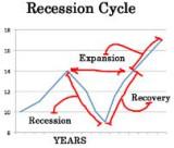 RecessionGraphic.JPG