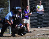 Kelly Behind the Plate