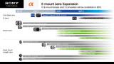 E-mount-Lens-Expansion 2012-2013