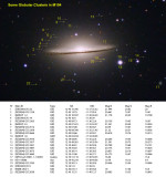 Globular Clusters in M104