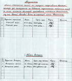Mr. Vorobets' accounting for the headstone work expenses