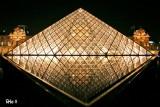 Pyramidal...