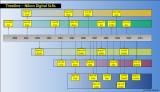 Timeline Nikon Bodies-900.jpg