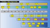 Timeline Nikon Bodies-600.jpg