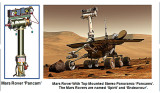 Mars Rover and Stereo Panoramic Cameras.jpg