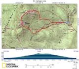 Mt. Cardigan Hike