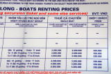 Prices for renting the entire boat for a cruise of Halong Bay