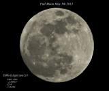 Weekly Pics April 28-May 4, 2012