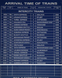 Schedule of Intercity train arrivals in Dhaka (Jan 08)