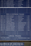 Mail and Express Train arrival schedule, Dhaka