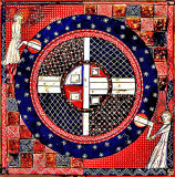 Angels turning the Wheel of Life, miniature, 14th century