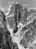 Illustrations pour le guide Vallée d'Ossau