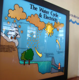 Reflecting On Electricity Production