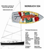 324 sailplan, profile, layout, & specs
