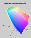 Monitor_sRGB_comparison.jpg
