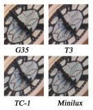 Contax T3 vs Contax G2+G35 vs Leica Minilux vs Minolta TC-1 (Test 2)