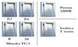 Minolta TC-1 vs Pentax 120SW vs Kyocera Tzoom