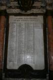 San Pietro (11)All the popes