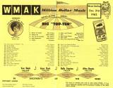 WMAK Survey