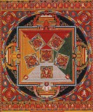 1800's - Mandala of the Six Chakravartins