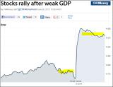 CNNMoney_Stocks_Y2013Jul26.PNG