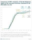 CBO_ObamacareCostY20130514.PNG