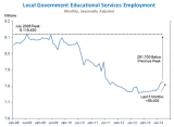 BLS_WH_Furman_Education_Employment_Y2013Sep.PNG