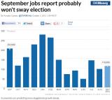 BLS_CNNMoney_Y2012-09_Jobs.PNG
