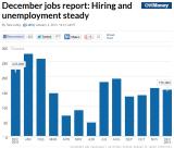 BLS_CNNMoney_Y2012-12_Jobs.PNG
