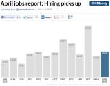BLS_CNNMoney_Y2013-04_Jobs.PNG