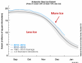 AntarcticSeaIce_Y2014Jan2annotated.PNG